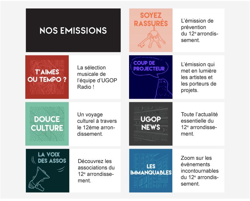 UGOP radio emissions